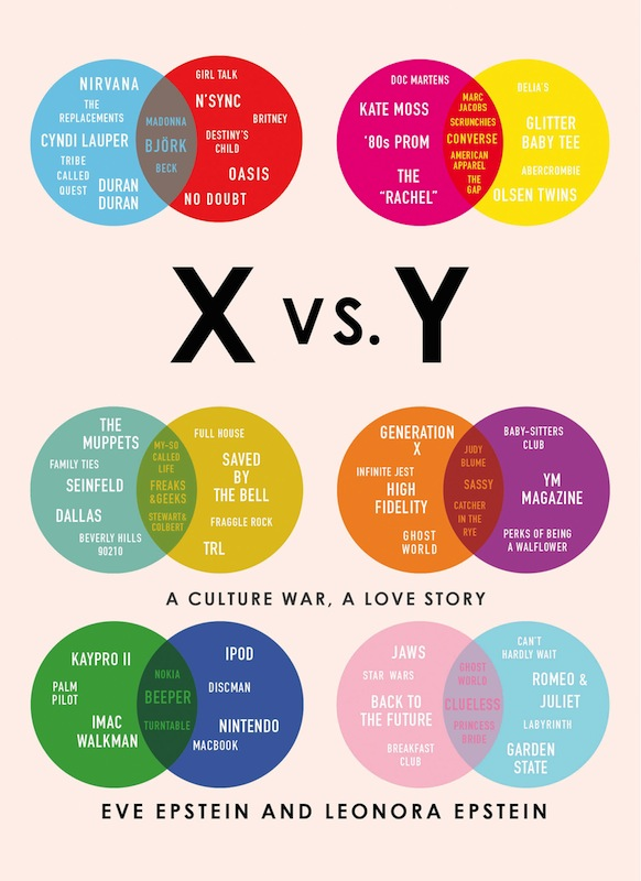 Book Launch: X vs. Y by Eve and Leonora Epstein